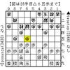 コンピュータ将棋ソフトに見る矢倉に対する有力な急戦策