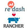 redash on Rancher