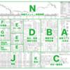 四季報の数値を抽出できる!コードタグ対応表一覧