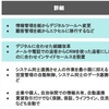 コロナ禍で注目のWeb不動産賃貸仲介システム テック企業に見る「DX」の作り方(下)