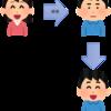 3DDFA形式3DMMを用いた感情(表情)移植