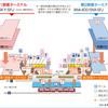 品川駅 どの車両に乗れば羽田空港第1・第2ターミナルに近いの?