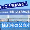 横浜市港南区の小学校は教員1人あたりの児童数がけっこう違う