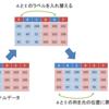 RNA-Seq とマイクロアレイでの変動遺伝子の比較方法について(2)