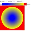 【CSS】グラデーション指定時の色位置指定が分かりにくい