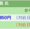 株式投資 22日目:エレコム(6750)300株ナンピン買い
