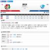 2019-05-22 カープ第45戦(マツダスタジアム)◯3対1中日(26勝18敗1分)大瀬良、91球で無四球完投勝利。大エースの称号を与えよう。