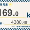 11/4〜11/10の総発電量は169.0kWh(目標比79.41%)でした!