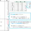 【私の家計簿のつけ方】シートは2種類だけ!エクセル家計簿のつけ方について