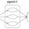 pgpool-II 入門(インストールと簡易設定)