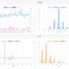 LapCenterの成績を可視化できるサイトを作りました。