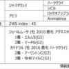POG2020-2021ドラフト対策 No.147 サンヴィセンテ
