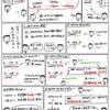 簿記きほんのき52【仕訳】固定資産の売却