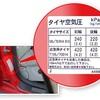 タイヤの空気圧は適切にしておく事が良い!