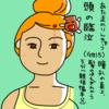 胆経(GB)15 頭の臨泣(あたまのりんきゅう)