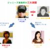 【新ジャニーズ帝国を斬る】飯島三智女史(後段) 命式鑑定、SMAPのお母さん