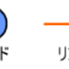 レイヤ1(物理層):5つのネットワークトポロジ