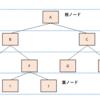 木構造について調べる