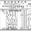 株式会社角川春樹事務所 第24期決算公告