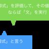 【C言語入門】if文、switch文編