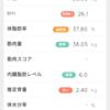 2017/09/18 糖質制限ダイエット7日目