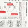 経済同好会新聞 第196号「止まらない実質賃金の下落」