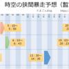 【MU Legend】8/23(木) 時空の狭間暴走予想
