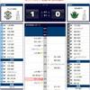 ルヴァンカップ 第5節 vs. 松本山雅FC