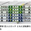 6月27日(土)巨人サヨナラゲームだったとは、、、何故か東京アラート発令されず、にわかに脚光浴びて来た渋沢栄一、