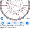 今の天体の様子 2016.6.20 20:02 満月(過ぎてるけど)
