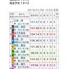 1/26 小倉競輪 10R