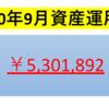 【2020年9月投資運用額】混乱の9月相場で大幅下落!!