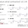 不整脈:心房性期外収縮(PAC)について  〜基本41〜