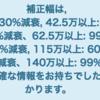 元カレ計算機: 4/9-4/11アップデート