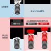 速報 JAL国際線特典航空券PLUSが開始される