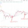 仮想通貨トレードポジション報告(20210212)