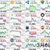 3月6日の仮想通貨・投資報告