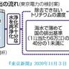 東電福島原発事故現場から排出される「汚染水」のなかに残留するトリチウムは人類・人間にとって害悪