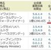 10/28(土)スワンS(G2)は松若のビップライブリーを指名。