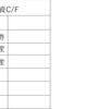 投資CF:キャッシュフロー計算書