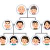 家系の盛衰③養子の家系