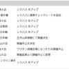 西部日本ボールルームダンス連盟管内競技会のシラバスについて♪