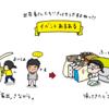 にし阿波はアツかった!「きらめき☆holiday」レポート!