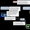 Kubernetesでマルチクラスタネットワークを実現する方法