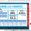 新型コロナ 兵庫県 954人 , 宝塚市39人
