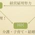 「副業のコツは稼がない事」竹花貴騎氏の動画をブログ化!