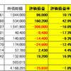 20年11月10日 日本株推移