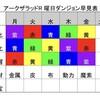アークザラッドR 曜日ダンジョンのスケジュール早見表(画像あり)