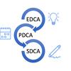 EDCA->PDCA->SDCAサイクルとは?-創って良くして真似できて