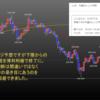 2020年1月第4週の米ドル見通しチャート分析|環境認識、FX初心者